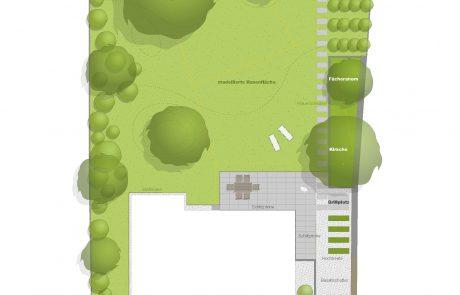 Gartenplan-Beispiel